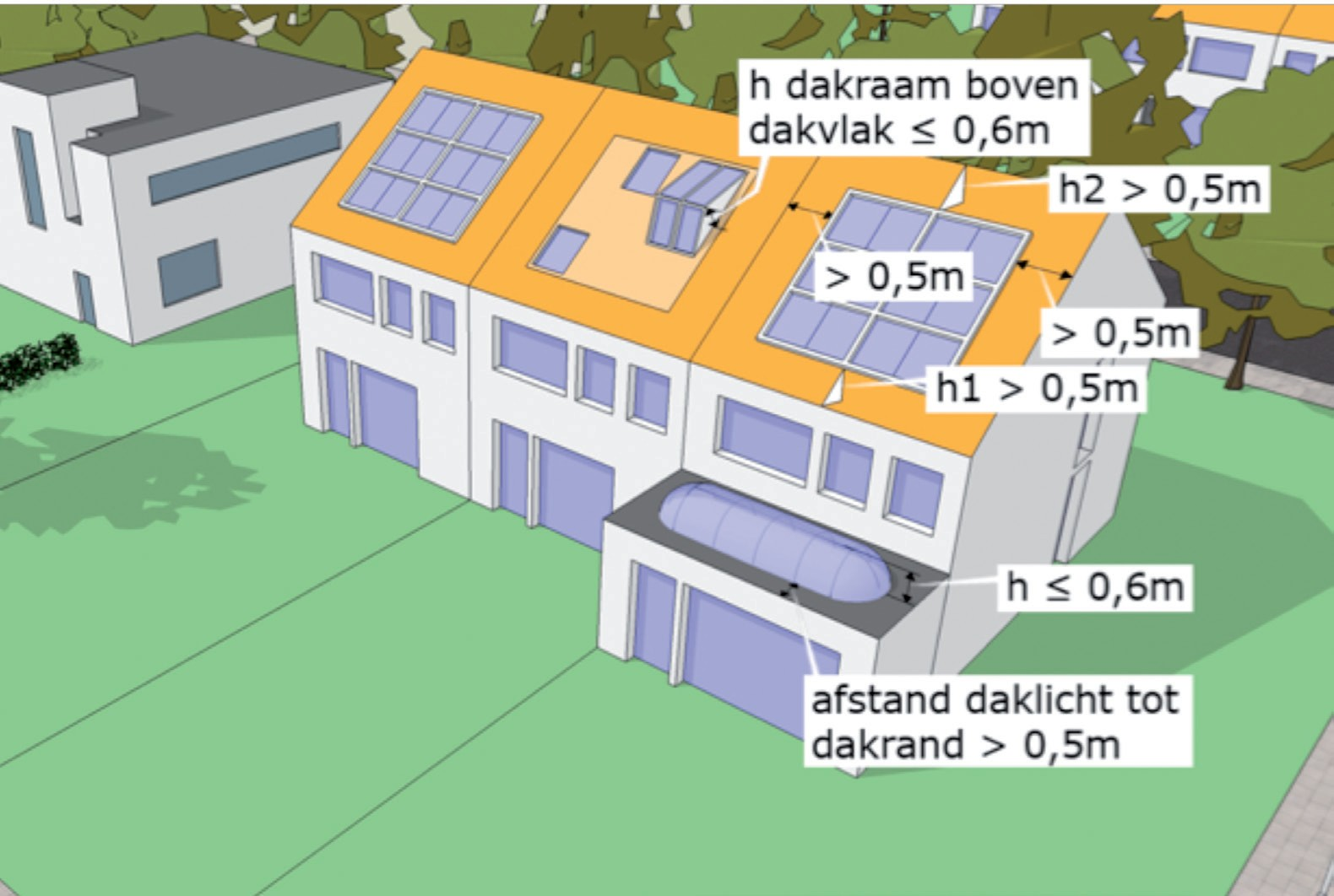 bouwvergunning nodig voor schuur